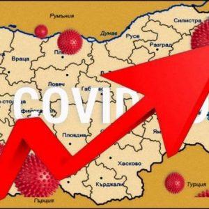 Пик на положителните проби за COVID-19, няма починали